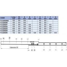 Coulisses de tiroirs simple inox 100 kg : tableau des différents modèles