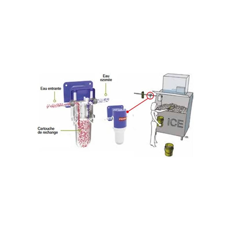 Kit de connexion pour générateur d'ozone