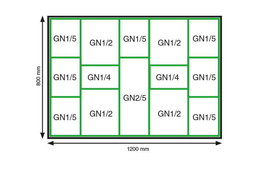 Lot de plats rectangulaires plexi 1200 x 800 normé GN