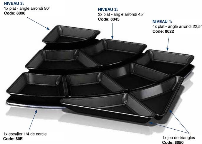 Exemple de présentation en vitrine avec de grands plats pour la réalisation d'un buffet de présentation des plats